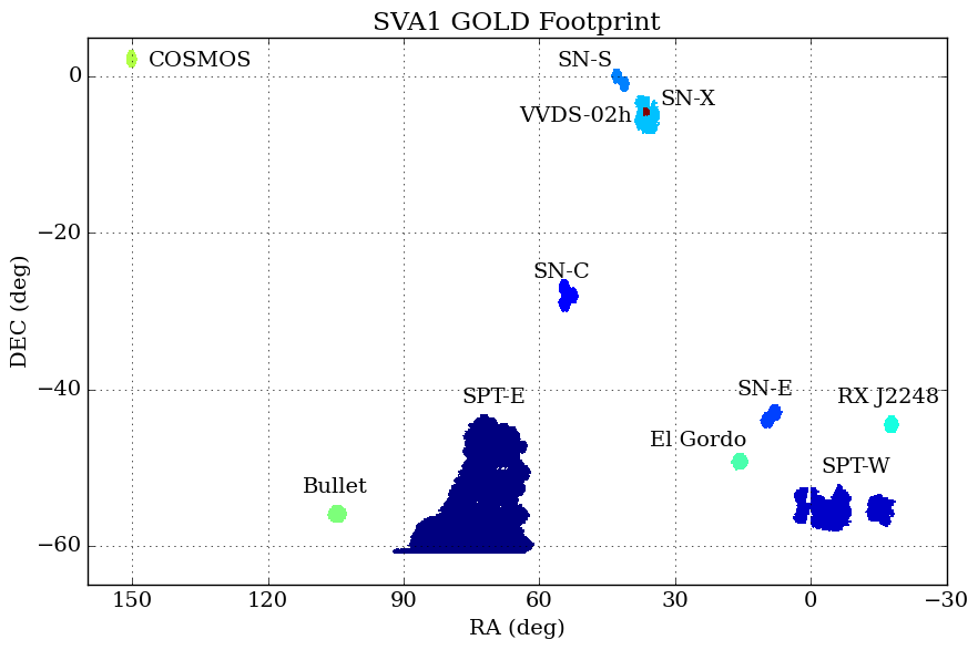 SVA1 GOLD Footprint